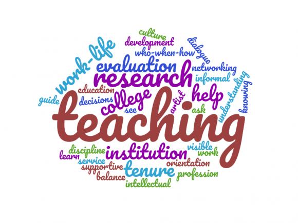 word cloud on mentoring